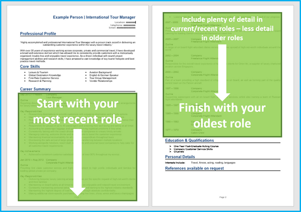 How to structure a CV (CV template and guide)