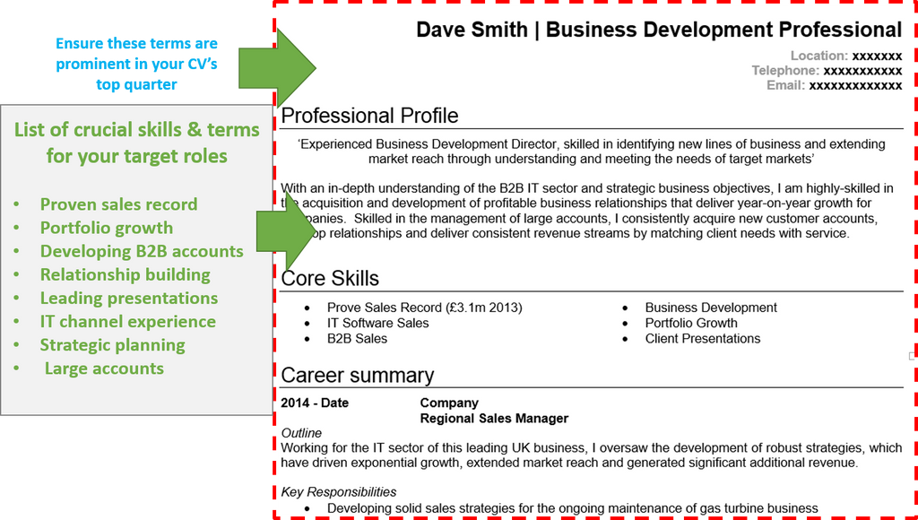 Sales manager profile summary dating