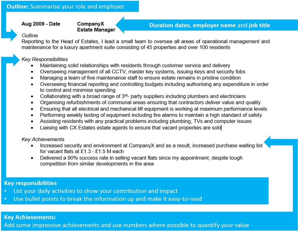 create a high impact cv in simple steps professional cv template high impact cv role description