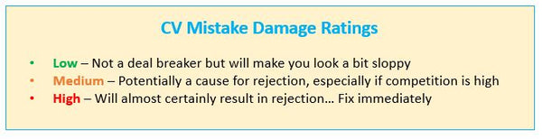 CV Mistake Damage Rating