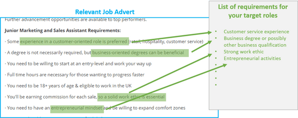 Browse Through The Job Adverts, Pick Out The Most Important Candidate  Requirements And Make A List Of Them.