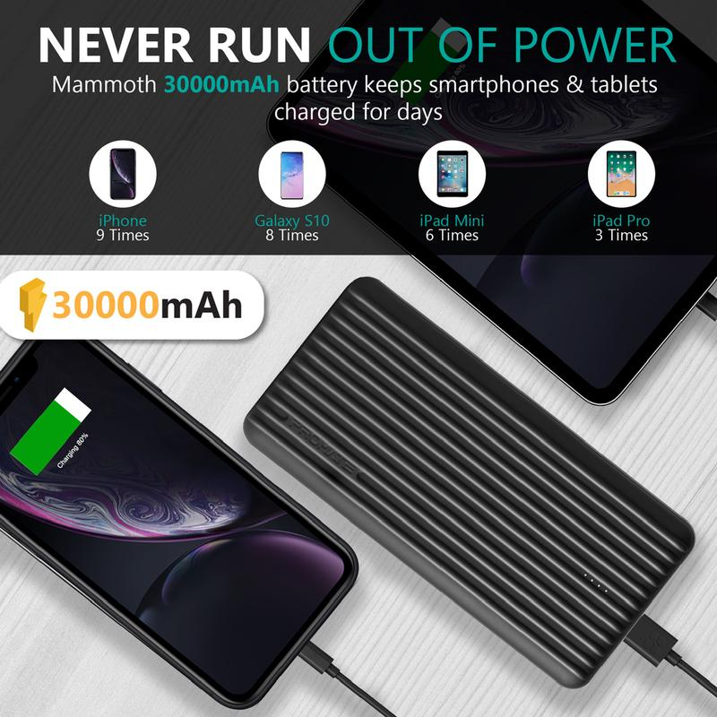 Promate 30000mAh Power Delivery and Quick Charge 3.0 Power Bank