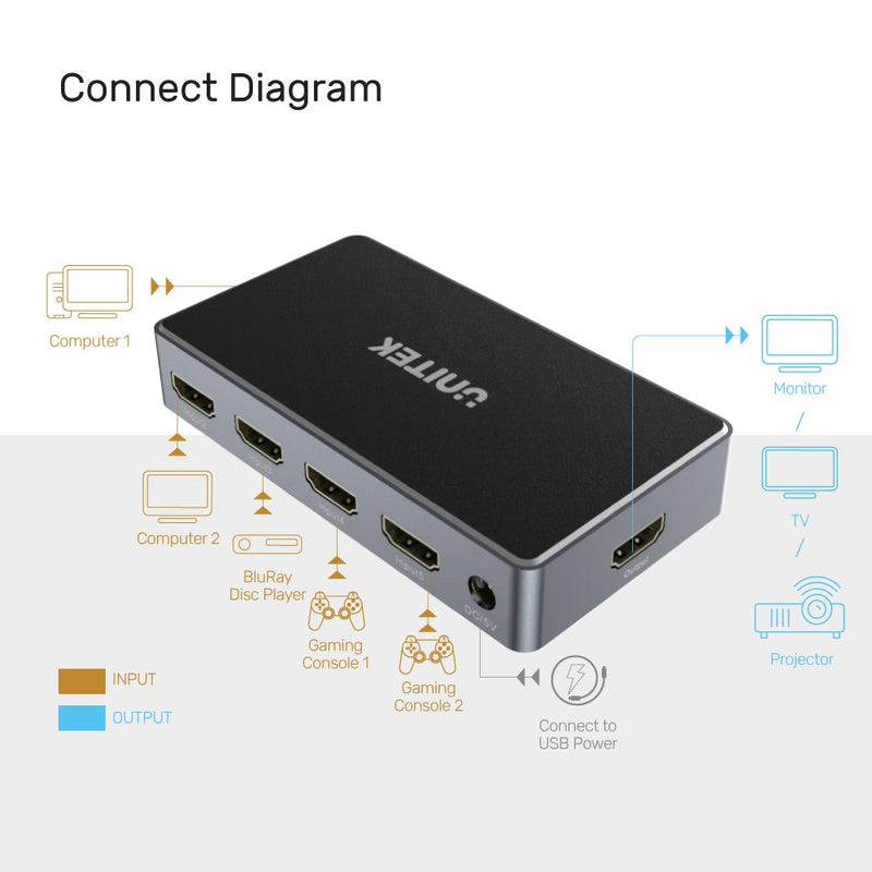 UNITEK 4K HDMI Switch Between 5 HDMI Inputs on 1 HDMI Output