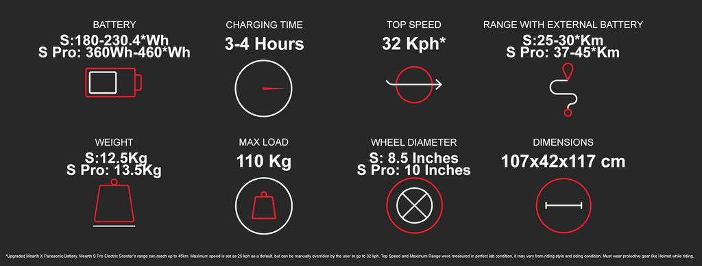 Mearth S and S Pro Electric Scooter Specification