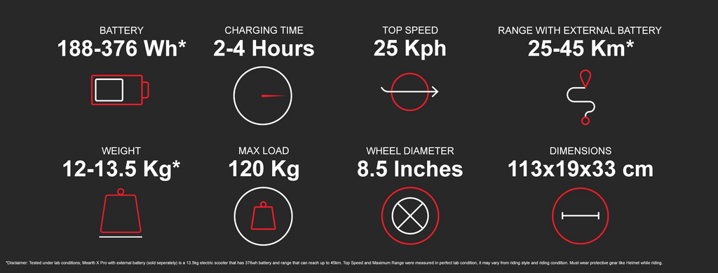 Mearth X Pro Electric Scooter Specification