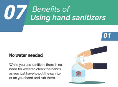 07 Benefits Of Using Hand Sanitizers