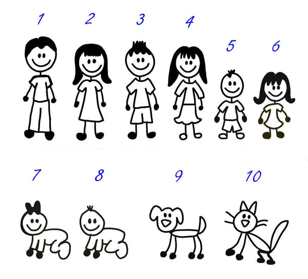 Illustration of Stick Family members