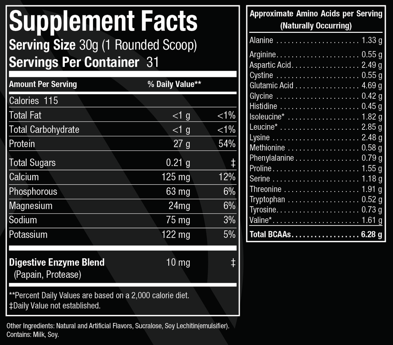 ISO Whey Protein - Facts