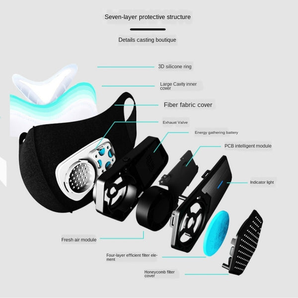 Intelligent Face Mask with Electric Anti-Smog PM2.5 system