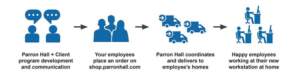 Parron Hall Work from Home Office Furniture Program San Diego WFH