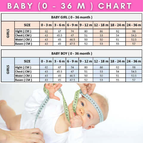 baby size chart