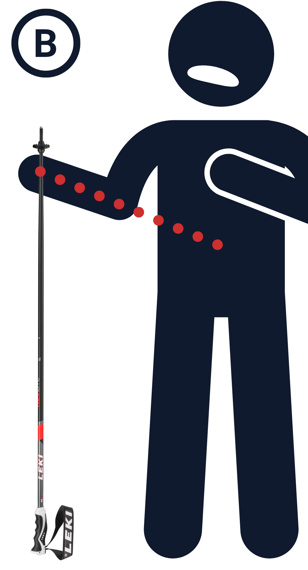 Figure B - A person holding a ski pole that is too long with their elbow bent at under 90 degrees