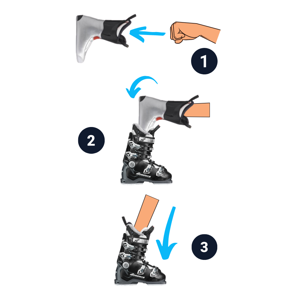 A visual guide on how to re-insert a ski liner into a ski boot shell