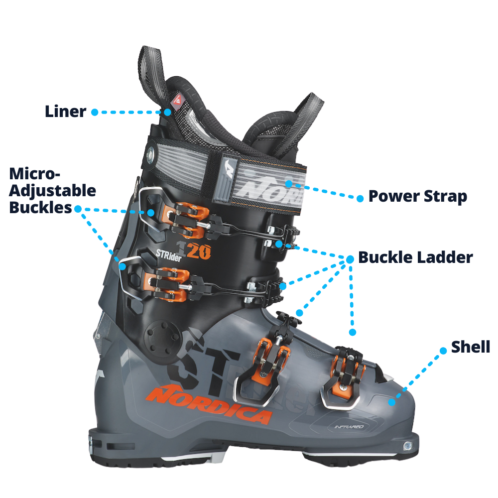 Parts of a ski boot