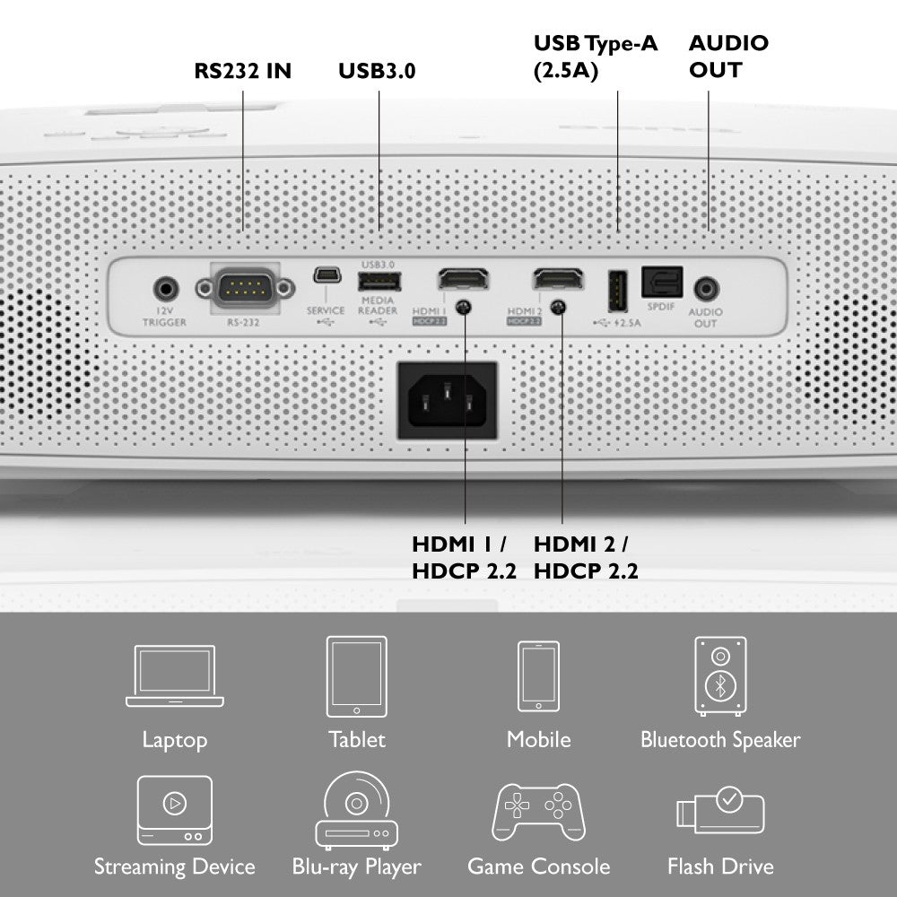 Benq TK810 4K HDR Smart Projector