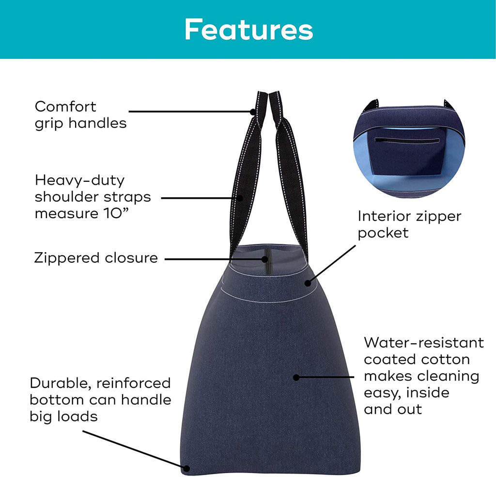 Diagram detailing the features of a tote bag from the side.