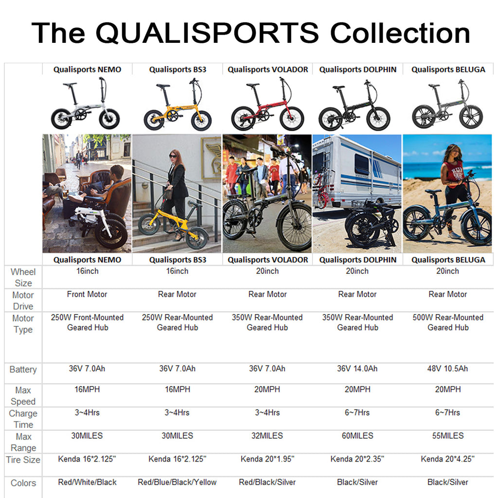 Qualisports Awesome Product Comparison Chart