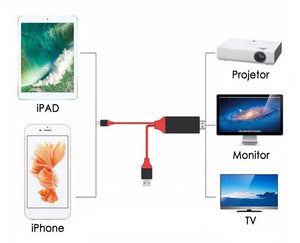 Adaptador HDMI para iPhone, iPad, iOS (2 metros)