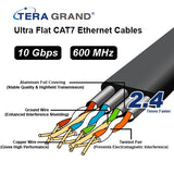CAT-7 10 Gigabit Ultra Flat Ethernet Patch Braided Cable, 25 Feet Black & White