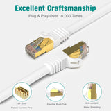 Premium CAT-7 Triple Shielded 10 Gigabit 600MHz Ethernet Cable, White 75 Feet