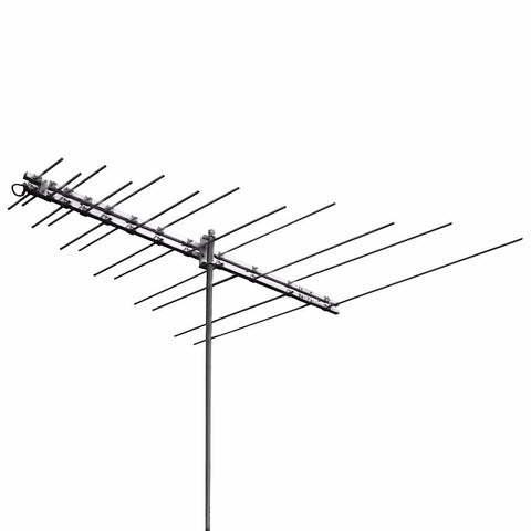 BTY-LP-BB Antenna - Confluent Technology Group