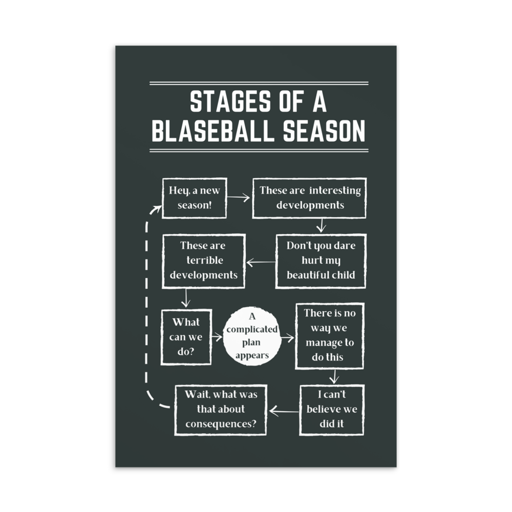 ⚾ Stages of a Blaseball Season Postcard