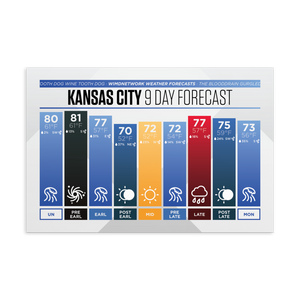 🍬 Kansas City 9 Day Forecast Postcard