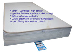 Best Cot Mattress with Coolmax© and Maxispace Topper  Fitted