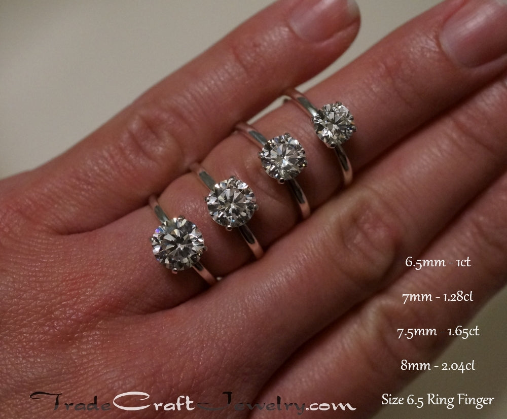 Diamond Carat Weight and 4C Buying Tips  Blue Nile