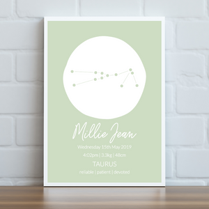 Zodiac Chart Constellations - Personalised Print