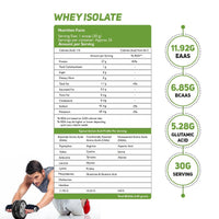 Pre raw Whey Protein Isolate - HealthOxide