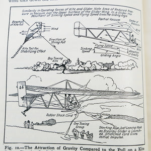 Pagé, Victor W. (ed.) | Henley's ABC of Gliding and Sailflying
