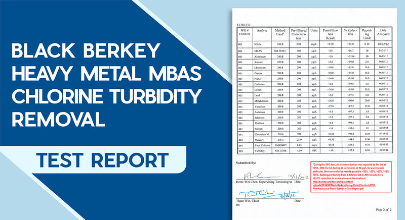 Black Berkey Heavy Metal MBAS Chlorine Turbidity Removal Test Report