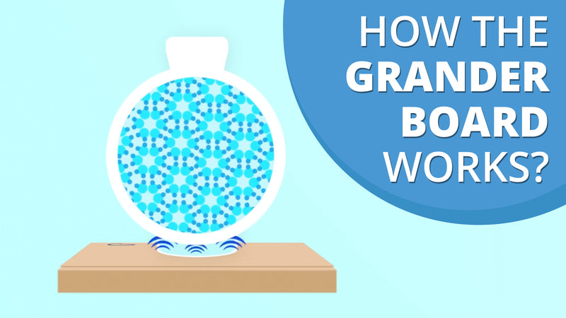 [VIDEO] How the Grander Board Works?