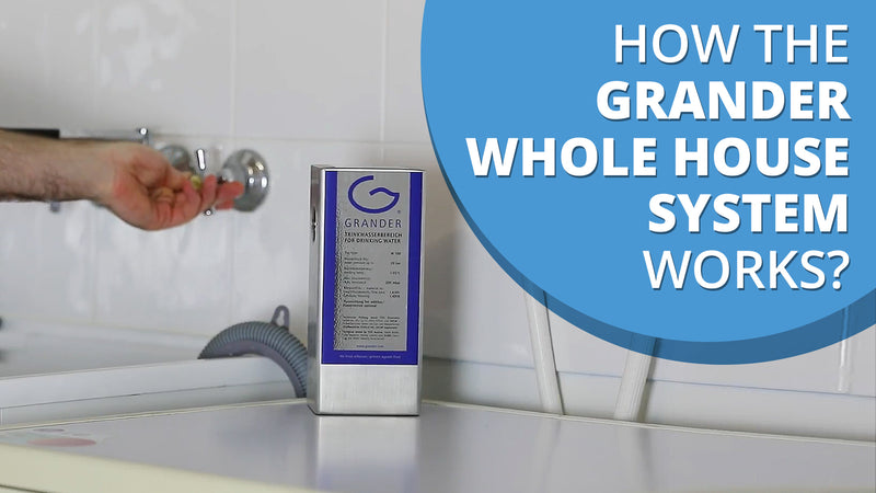 [VIDEO] How Grander Products Work