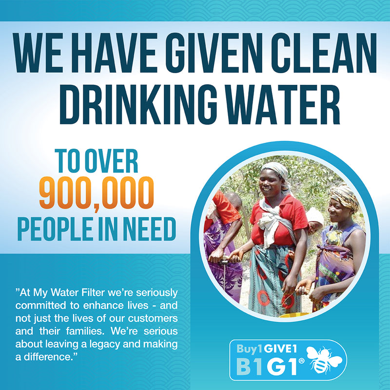 We Have Gien Clean Drinking Water to over 900,000 People in need