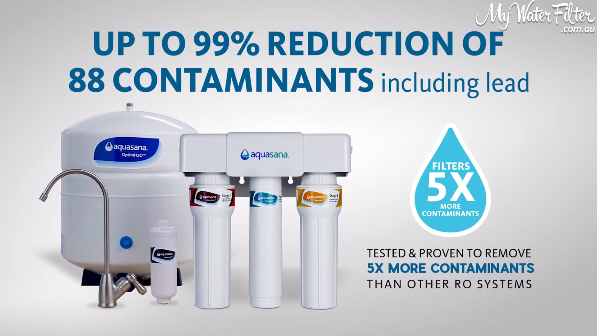 Reverse Osmosis Tested and Proven