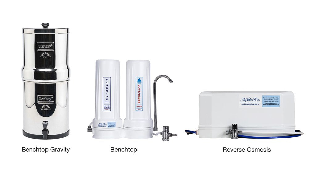 water-contamination-perth-water-filter-solutions
