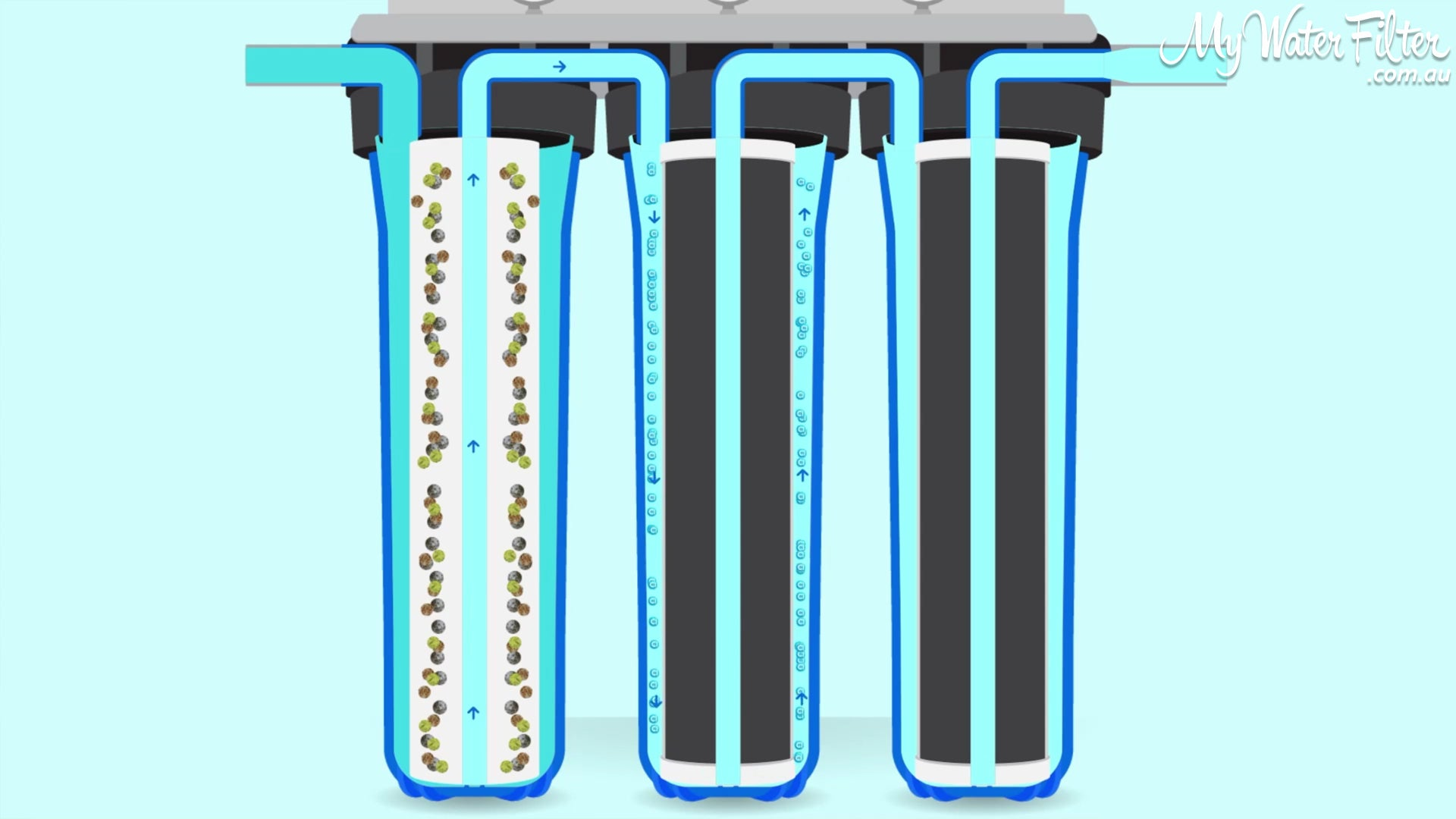 Whole House Water Filter Water flow diagram