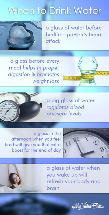 When to drink water.