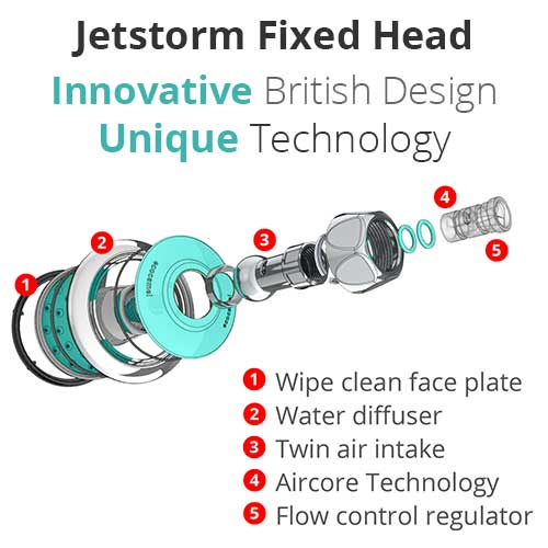 Ecocamel Jetstorm Fixed Water Saving Shower Head