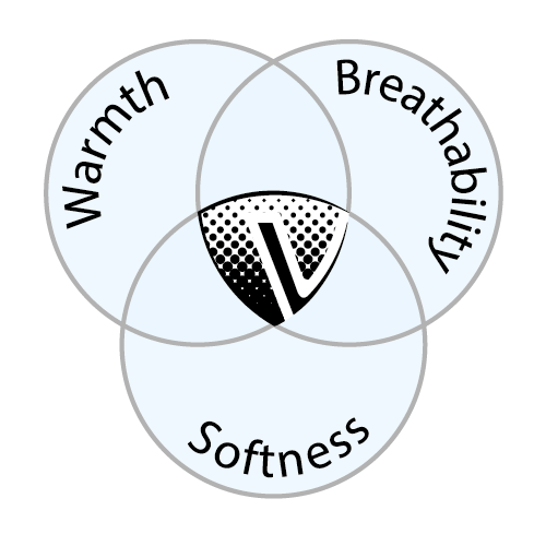 Triad of comfort badge. Warmth, breathability, touch.