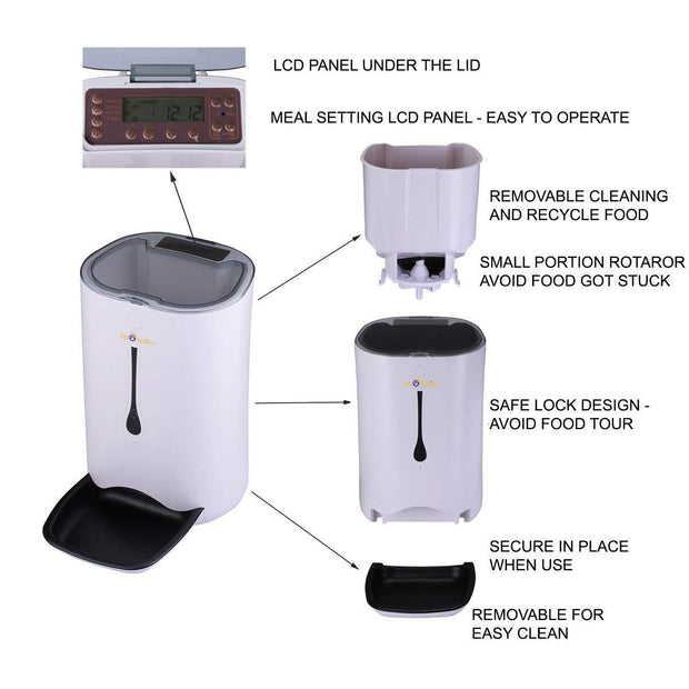The different parts of the automatic food dispenser