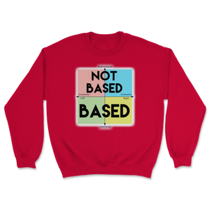 Based Bottom Unity Political Compass Unisex Sweatshirt - Libertarian Candidates News and Merchandise
