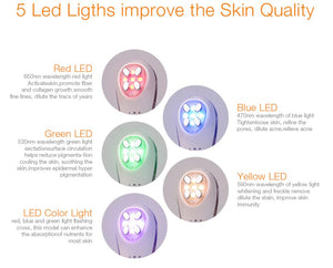Anti Ageing LED Therapy Device For Skin Rejuvenation