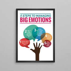 5 Steps To Managing Big Emotions Poster