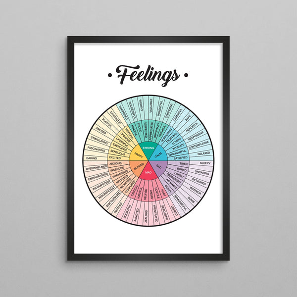 Feelings Wheel Chart Diagram Poster w/ Quote - 4 Styles