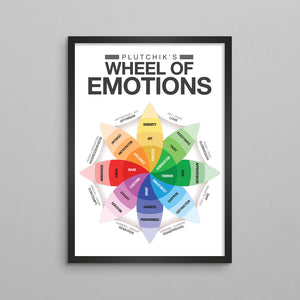 Plutchik's Wheel of Emotions Poster - 2 Styles