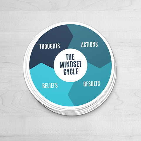 The Mindset Cycle Sticker