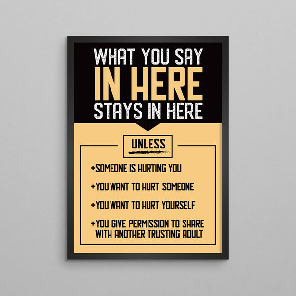 What You Say In Here Confidentiality Poster - 2 Styles